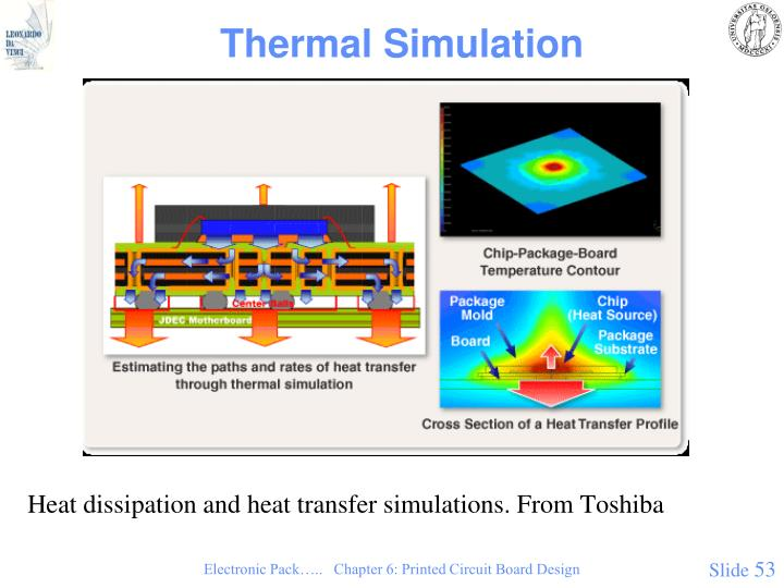 Thermal Simulation