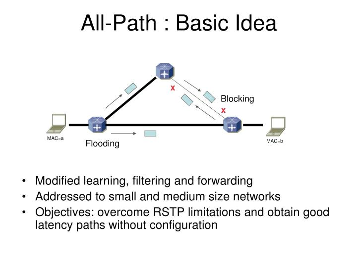 All-Path : Basic Idea