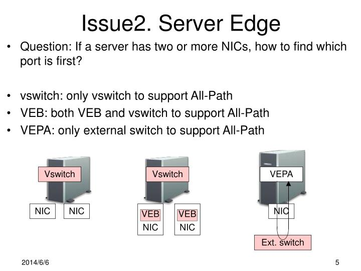 Issue2. Server Edge