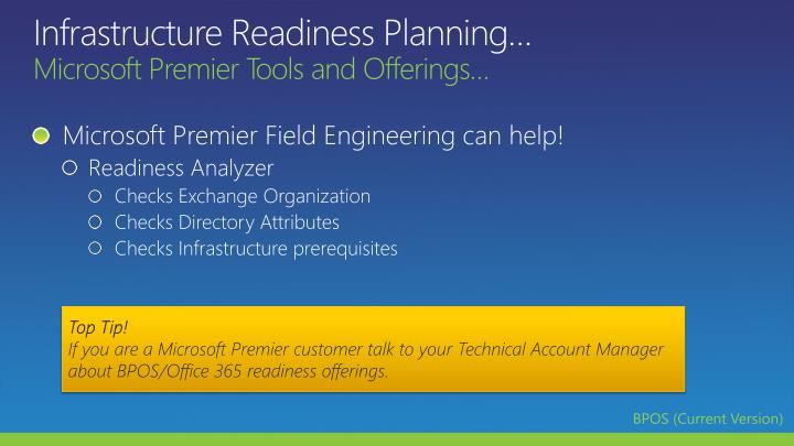 Infrastructure Readiness Planning…