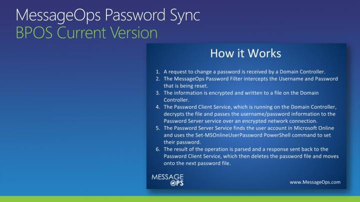 MessageOps Password Sync