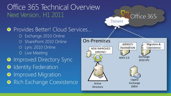 Office 365 Technical Overview