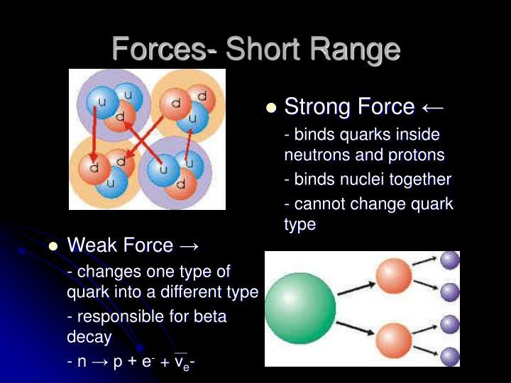 Forces- Short Range
