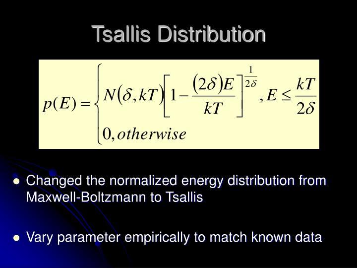 Tsallis Distribution