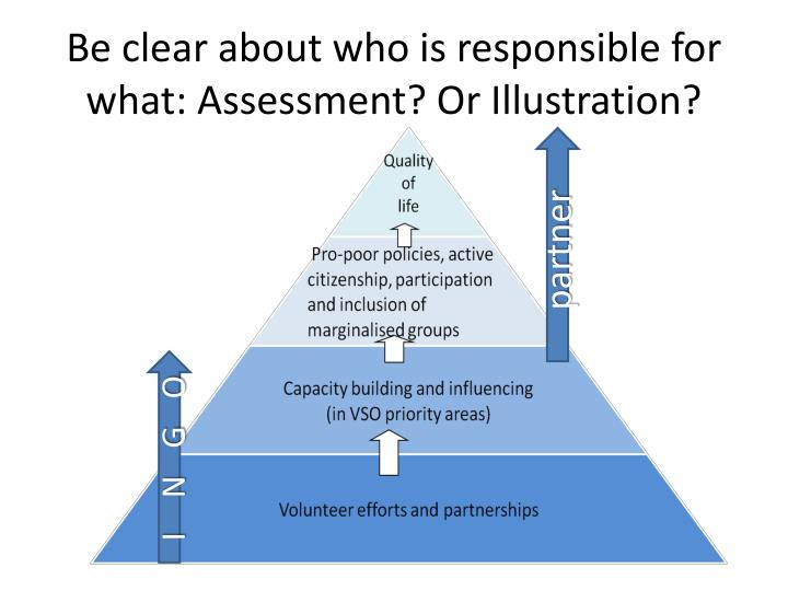 Be clear about who is responsible for what: Assessment? Or Illustration?