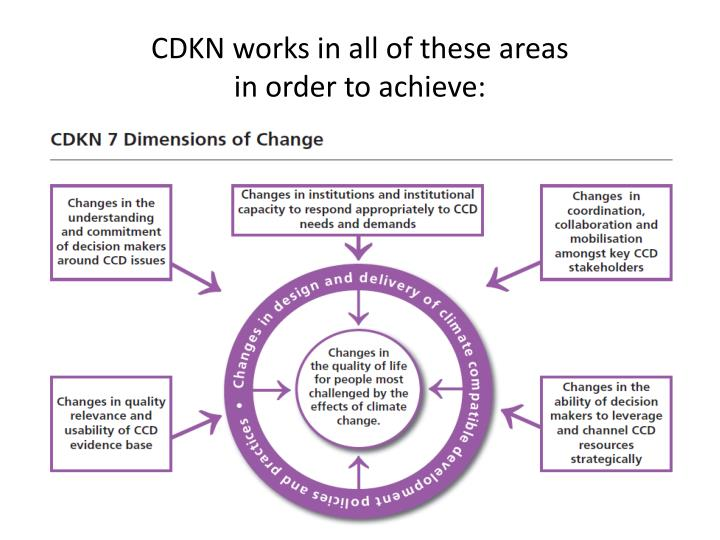 CDKN works in all of these areas