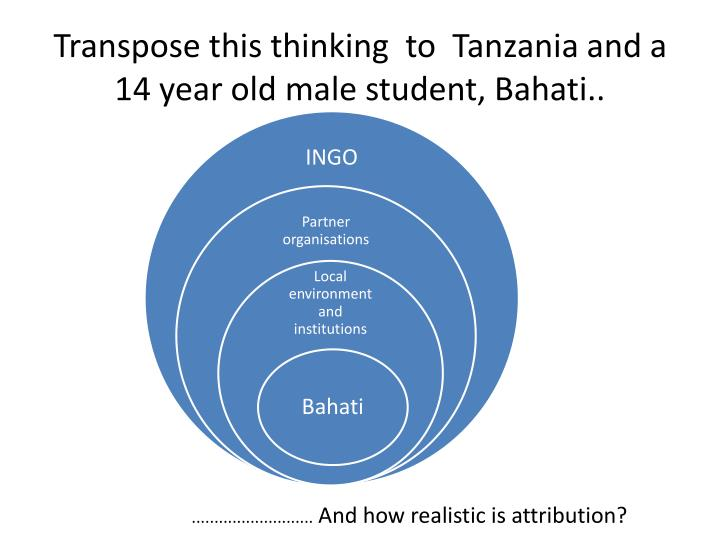 Transpose this thinking  to  Tanzania and a 14 year old male student, Bahati..