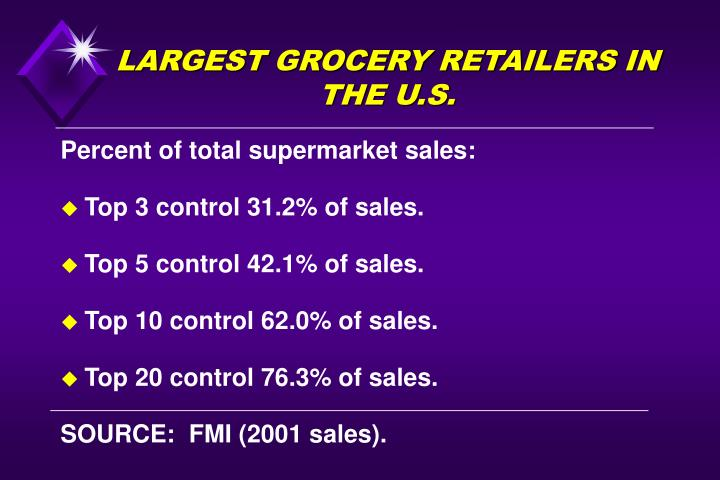 LARGEST GROCERY RETAILERS IN THE U.S.