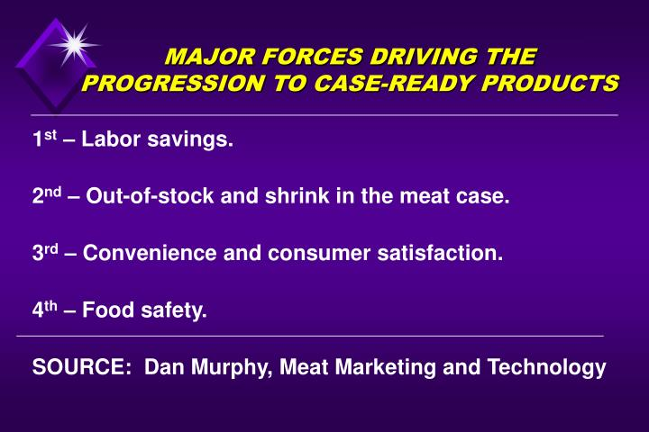 MAJOR FORCES DRIVING THE PROGRESSION TO CASE-READY PRODUCTS
