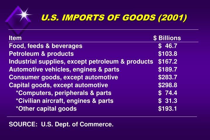 U.S. IMPORTS OF GOODS (2001)