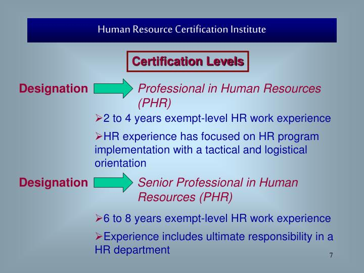 Human Resource Certification Institute