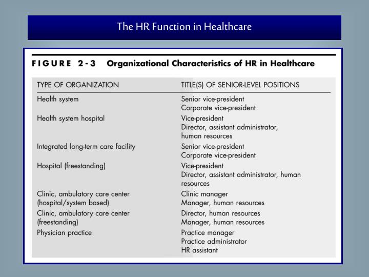 The HR Function in Healthcare