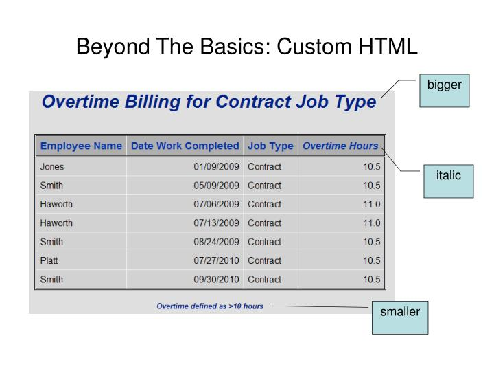 Beyond The Basics: Custom HTML