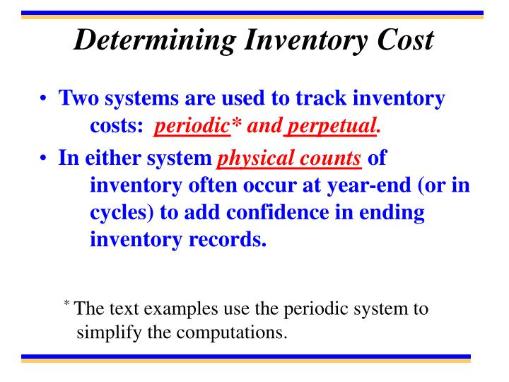 Determining Inventory Cost