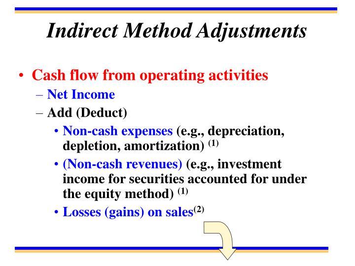 Indirect Method Adjustments