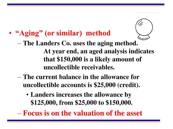 """""""Aging"""" (or similar)  method"""
