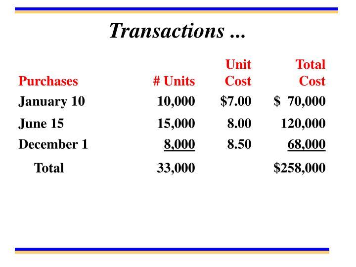 Transactions ...