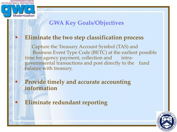 Gwa key goals objectives