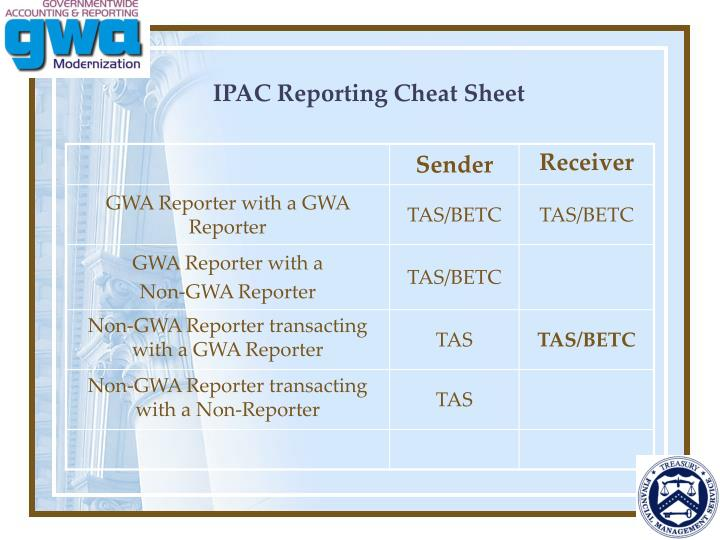 IPAC Reporting Cheat Sheet