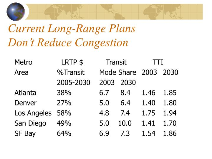 Current Long-Range Plans