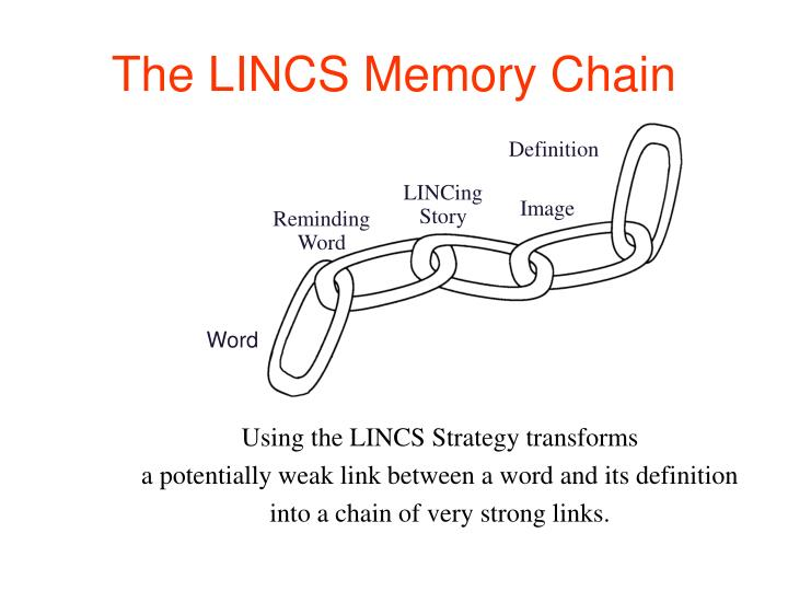 The LINCS Memory Chain