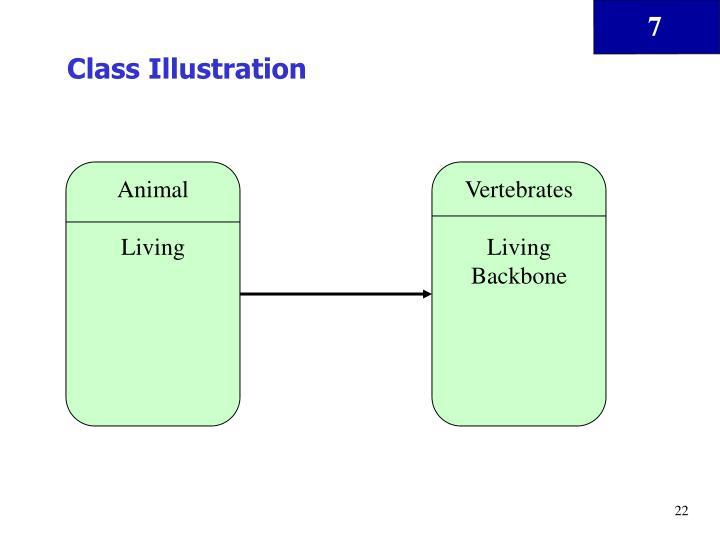 Class Illustration