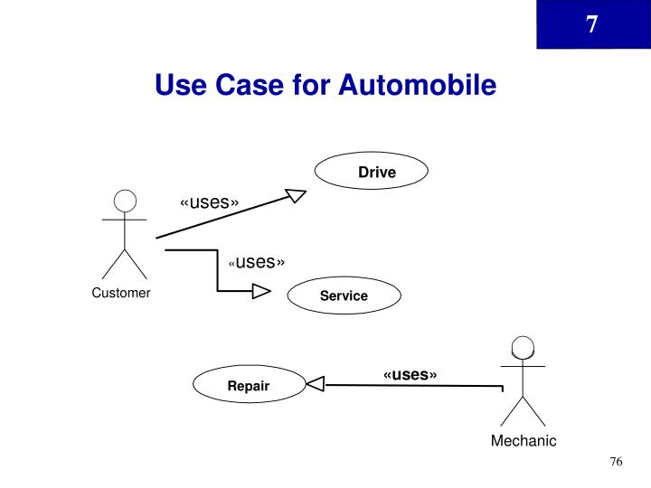 Use Case for Automobile