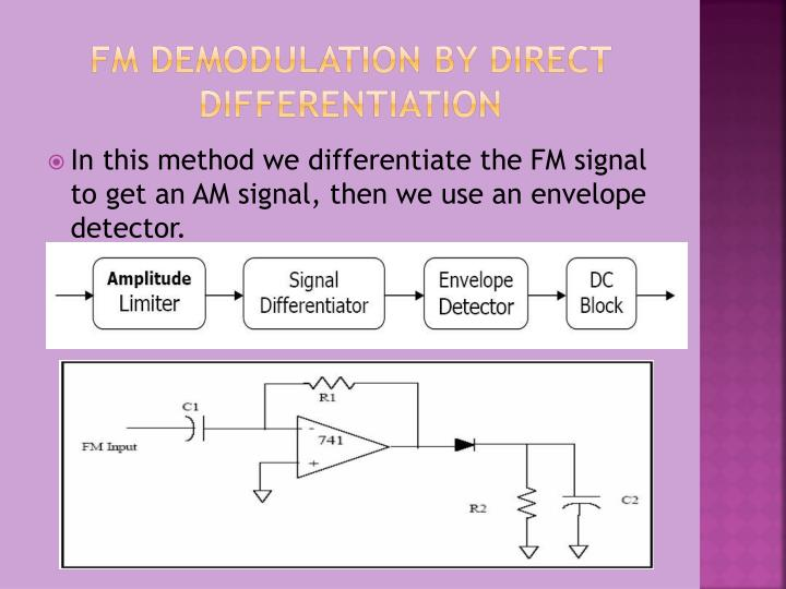 Fm demodulation by direct differentiation