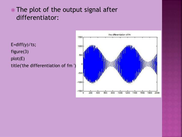 The plot of the output signal after differentiator: