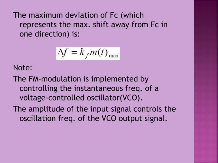 The maximum deviation of Fc (which represents the max. shift away from Fc in one direction) is: