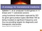 a strategy for translational medicine