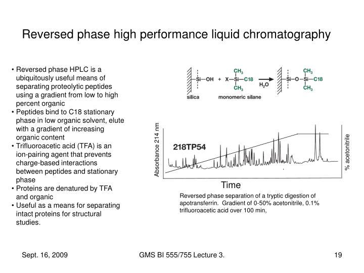 Reversed phase high performance liquid chromatography