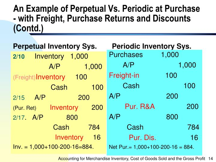 An Example of Perpetual Vs. Periodic at Purchase - with Freight, Purchase Returns and Discounts (Contd.)
