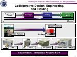 collaborative design engineering and fielding