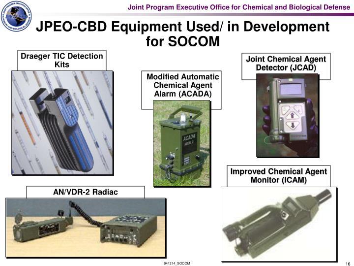 Draeger TIC Detection Kits