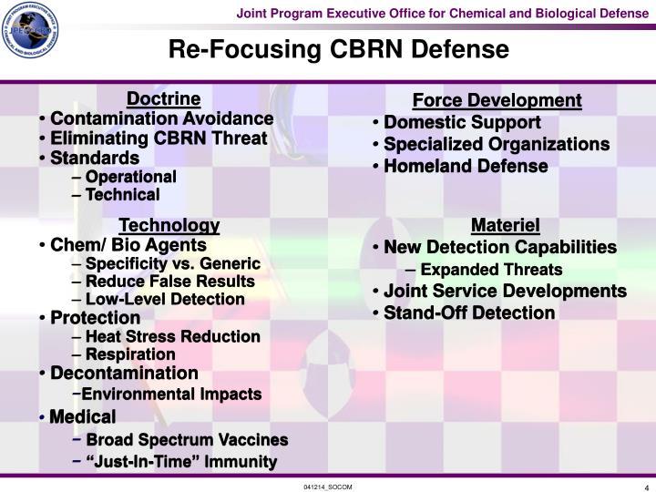 Re-Focusing CBRN Defense