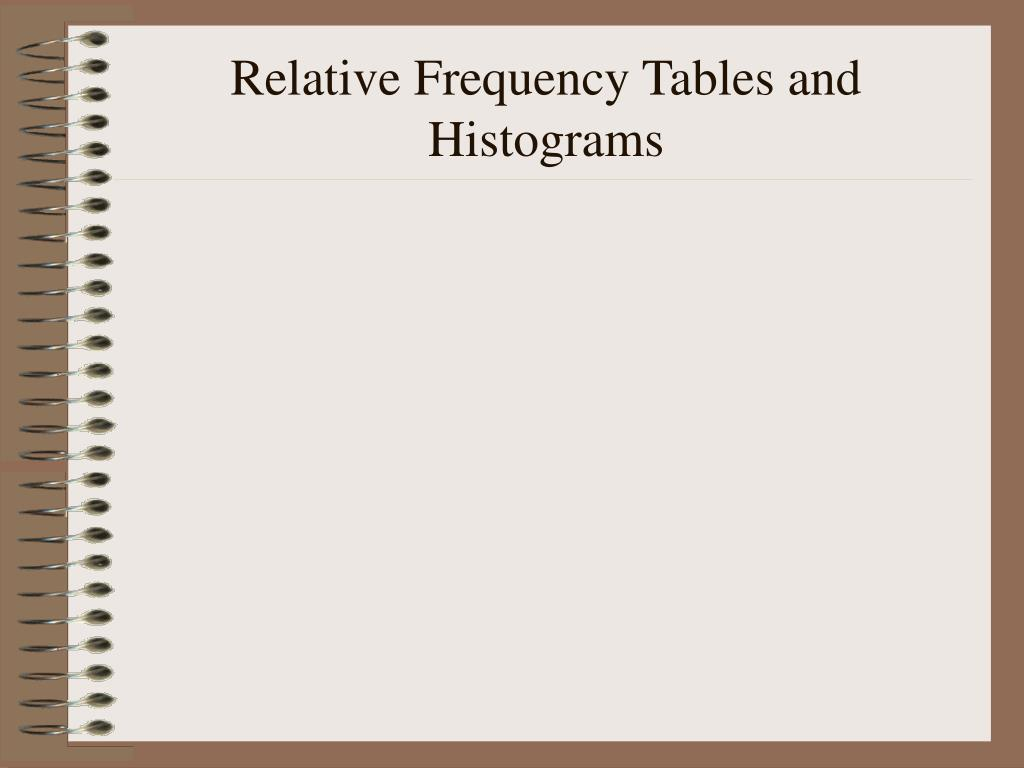 Relative Frequency Tables and Histograms