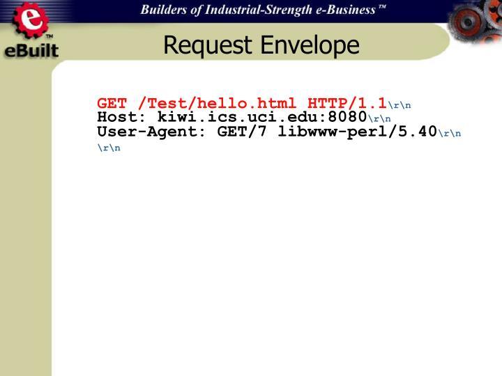Request Envelope