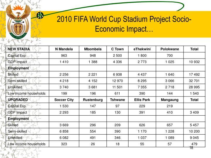 2010 FIFA World Cup Stadium Project Socio-Economic Impact…