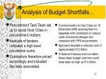 analysis of budget shortfalls