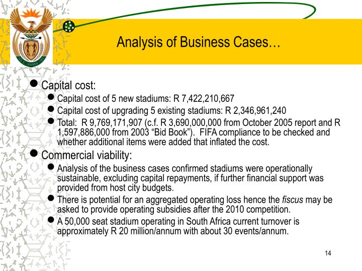 Analysis of Business Cases…