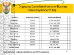 organizing committee analysis of business cases september 2006