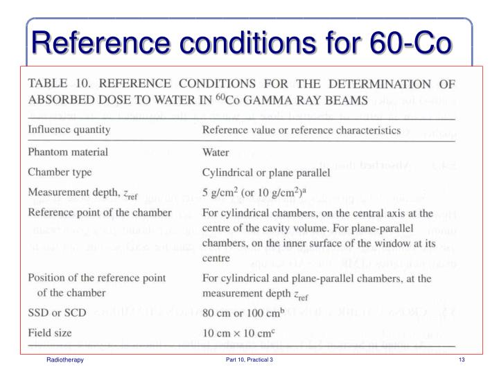 Reference conditions for 60-Co