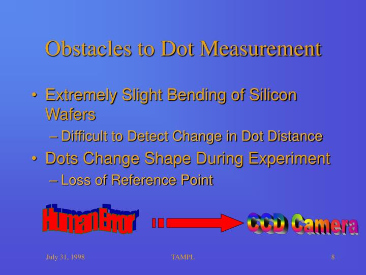 Obstacles to Dot Measurement