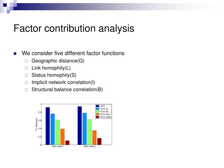 Factor contribution analysis