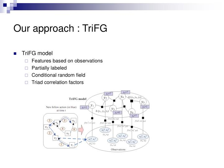 Our approach : TriFG
