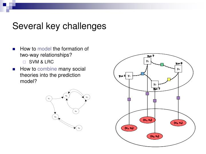Several key challenges