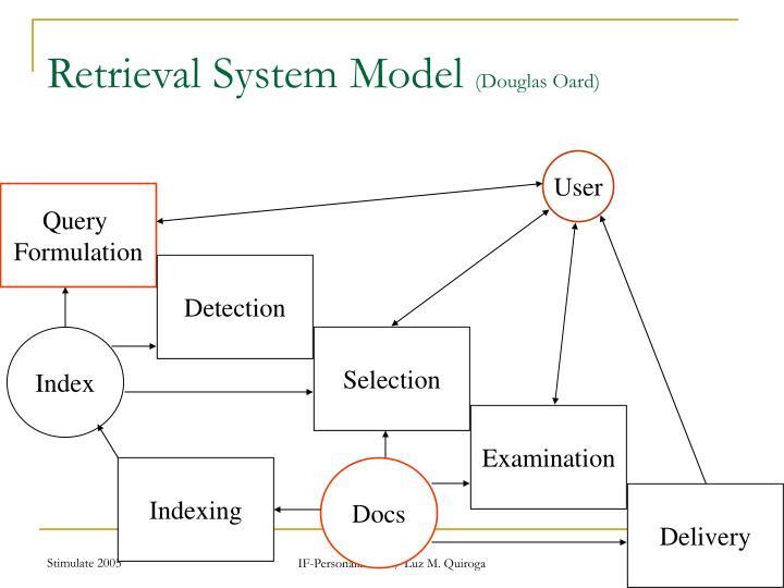 Retrieval System Model