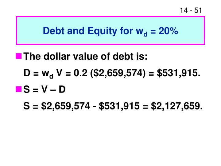Debt and Equity for w