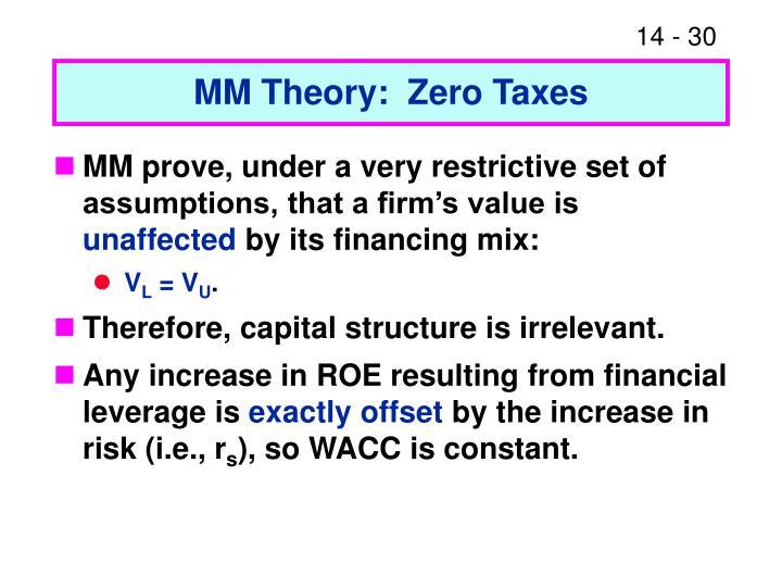 MM Theory:  Zero Taxes